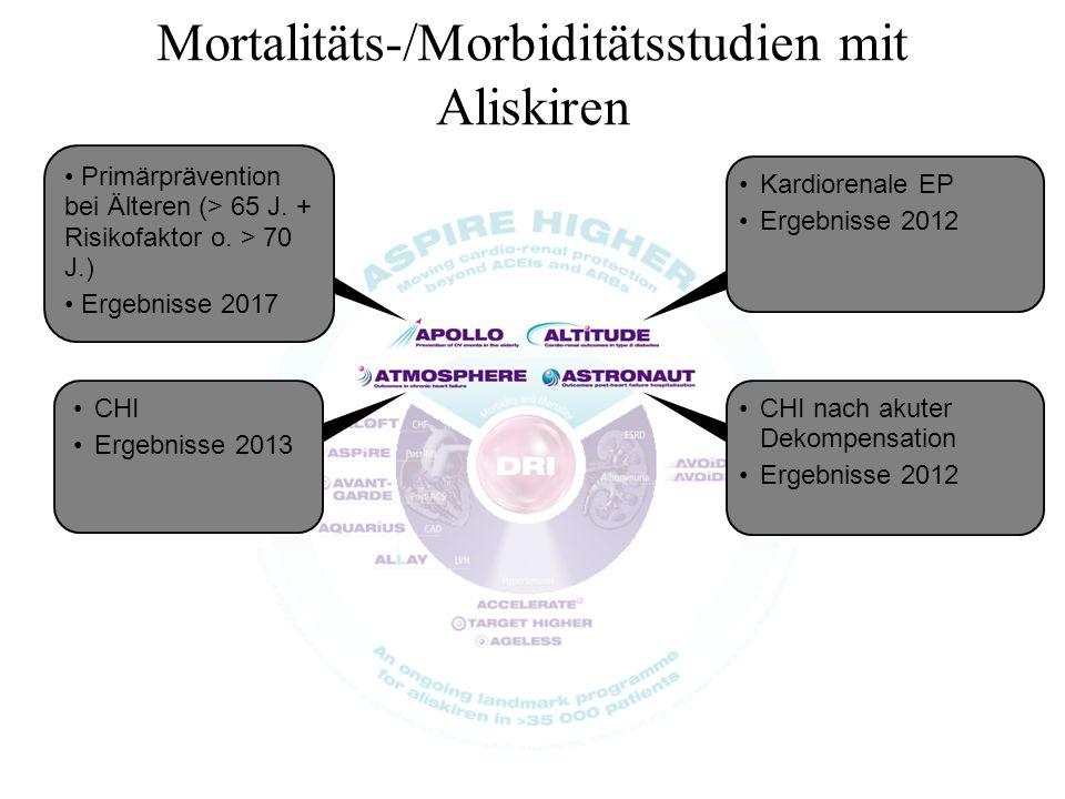 Mortalitäts-/Morbiditätsstudien mit Aliskiren