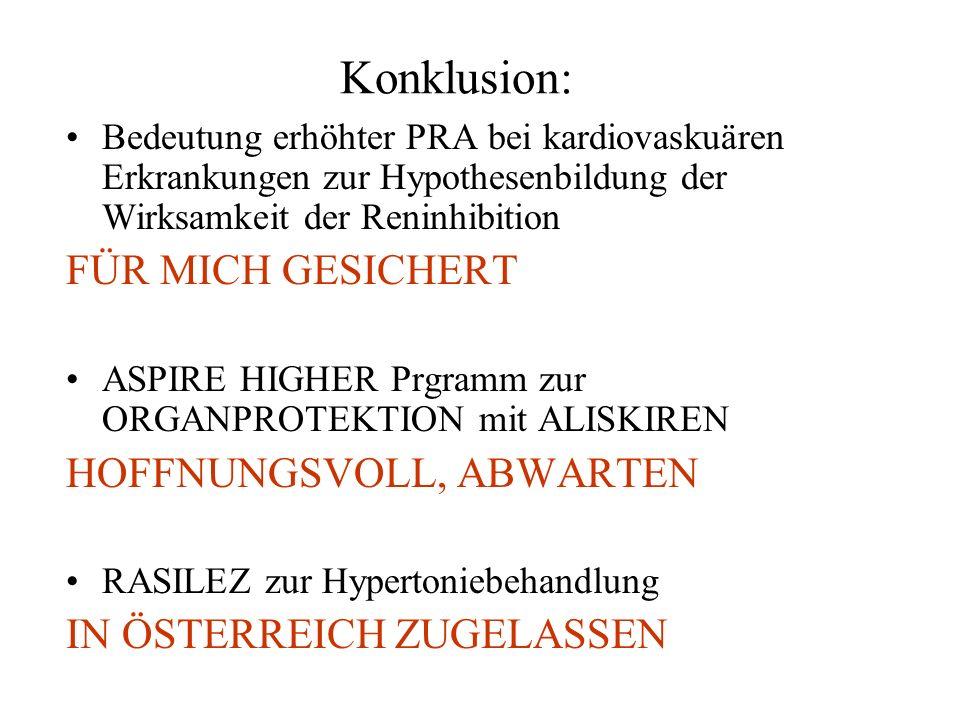 Konklusion: FÜR MICH GESICHERT HOFFNUNGSVOLL, ABWARTEN