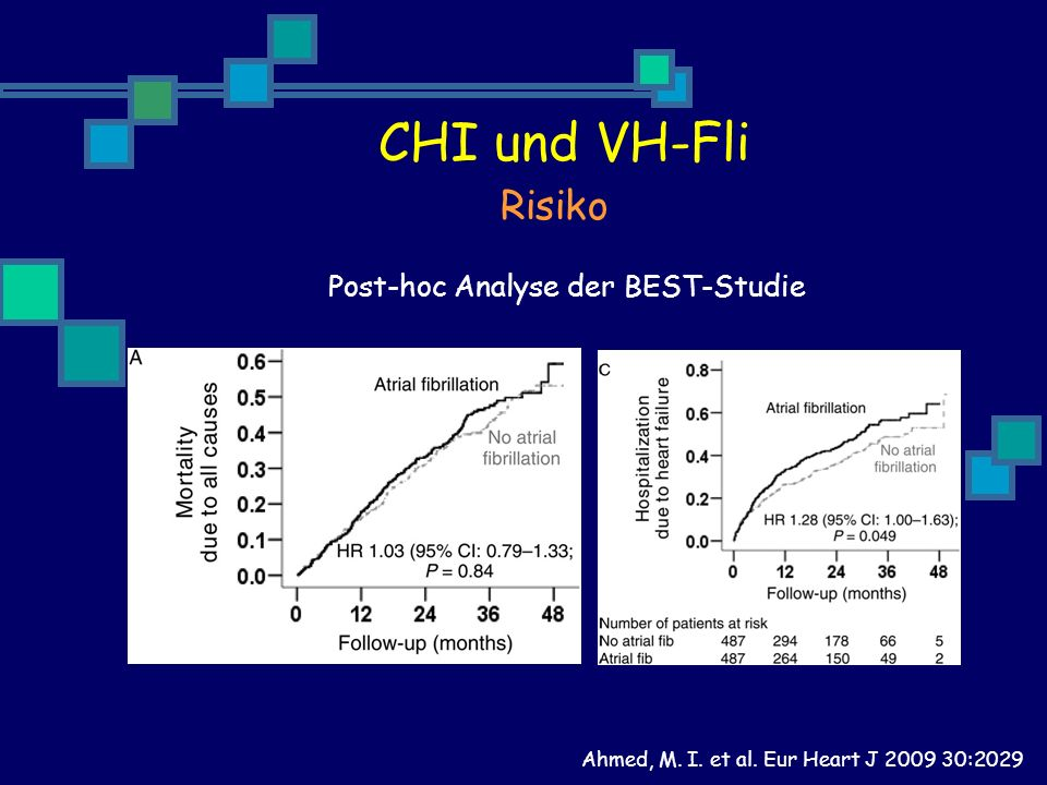 CHI und VH-Fli Risiko Post-hoc Analyse der BEST-Studie