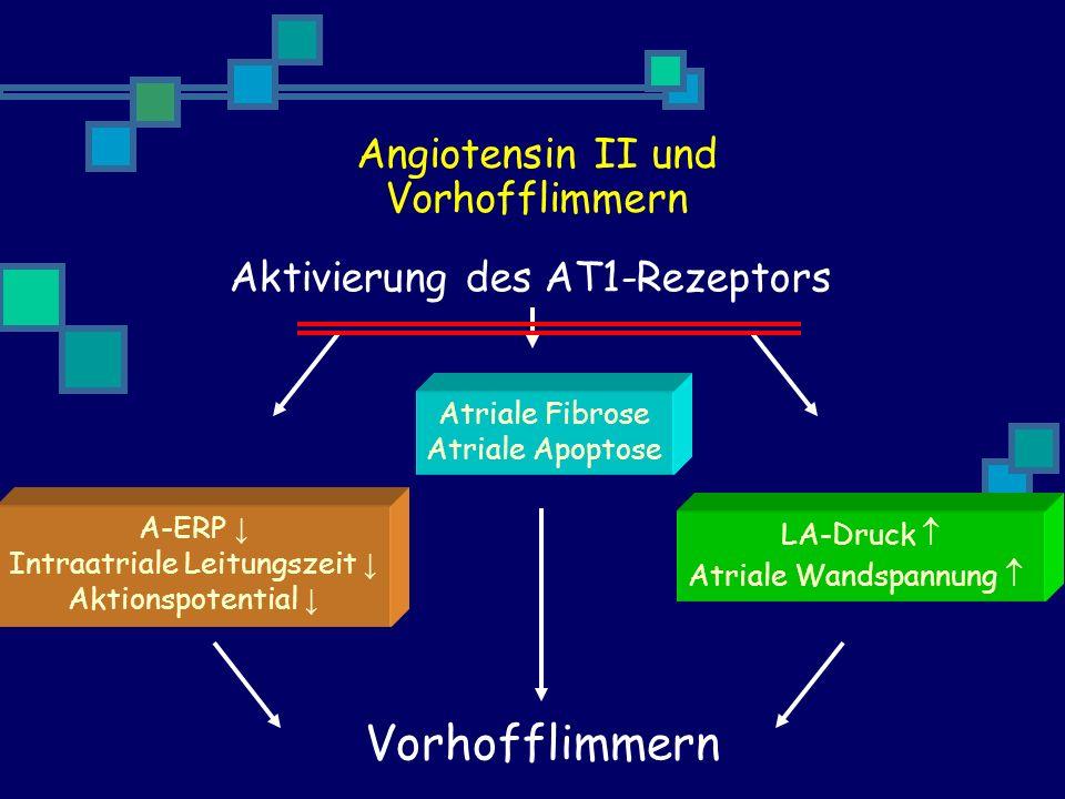 Vorhofflimmern Angiotensin II und Vorhofflimmern
