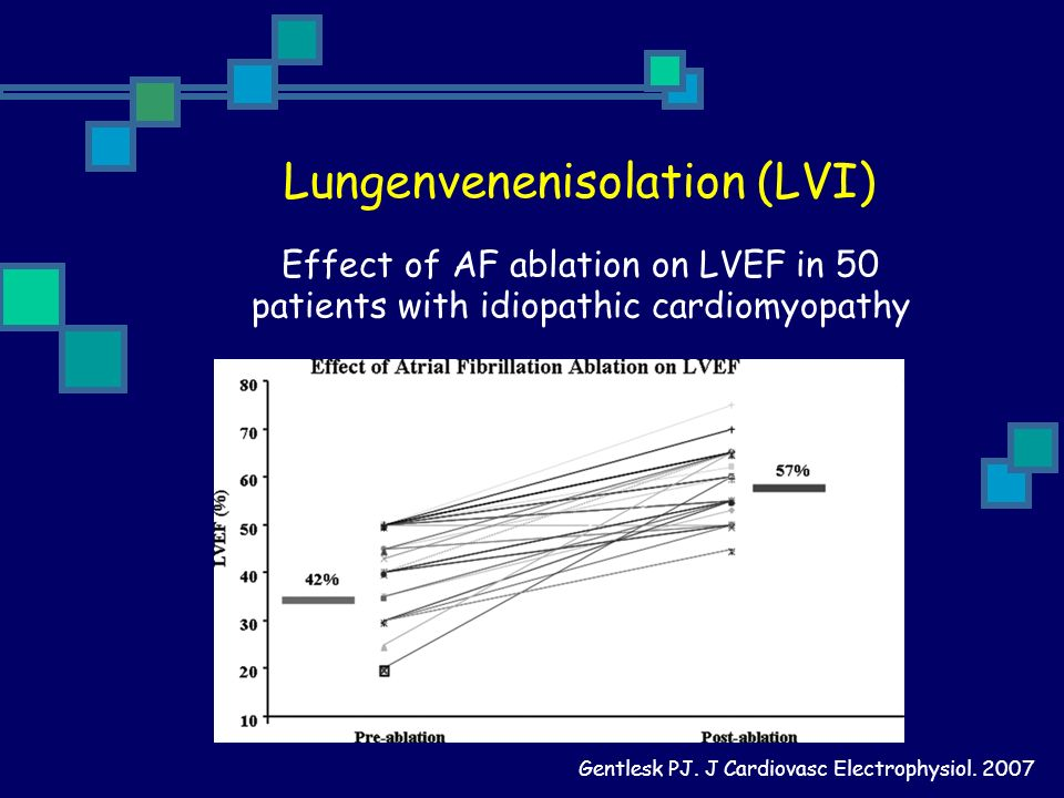 Lungenvenenisolation (LVI)