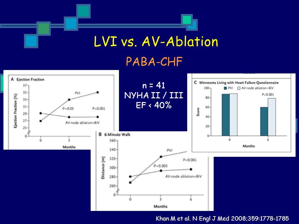 LVI vs. AV-Ablation PABA-CHF n = 41 NYHA II / III EF < 40%