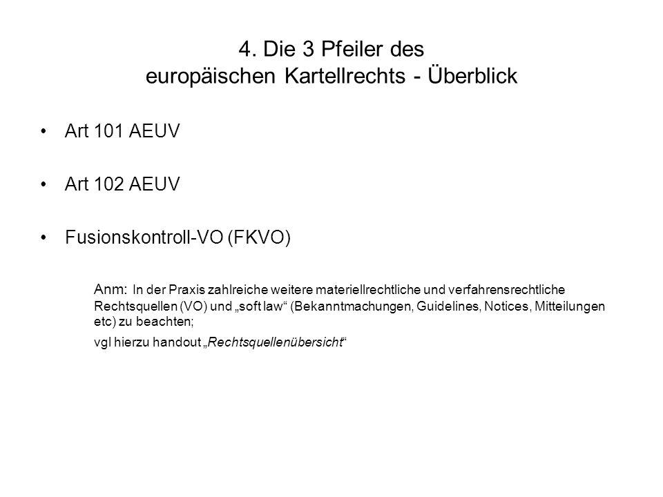 4. Die 3 Pfeiler des europäischen Kartellrechts - Überblick