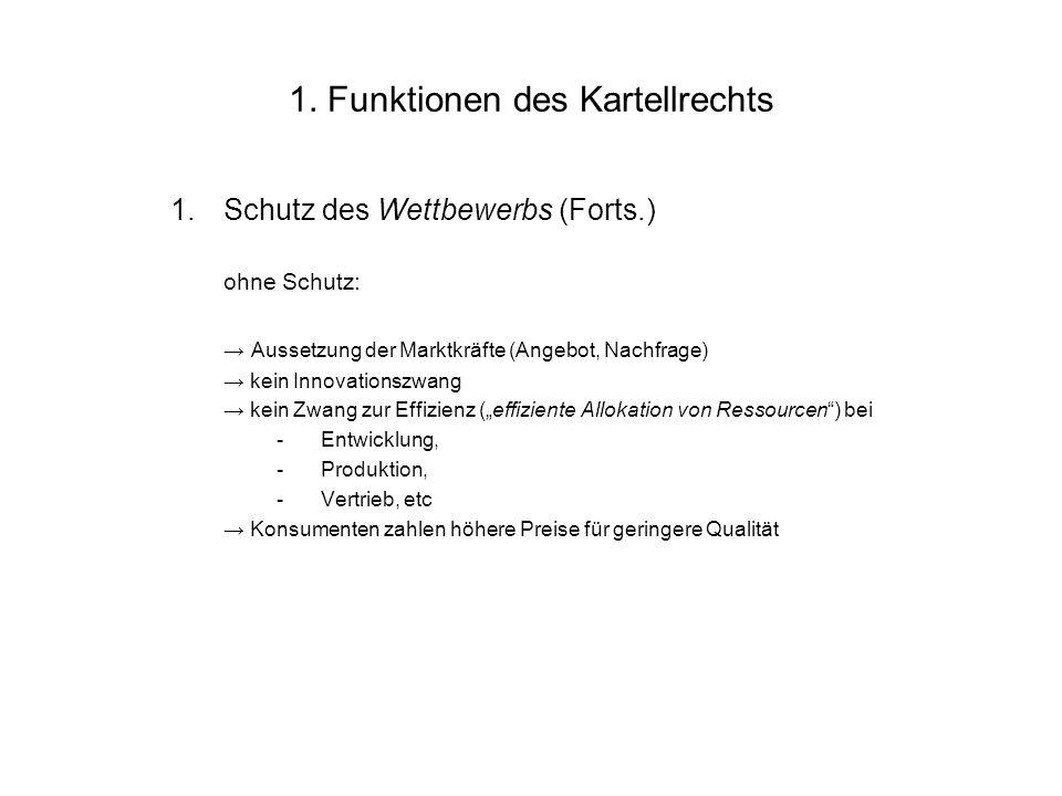 1. Funktionen des Kartellrechts
