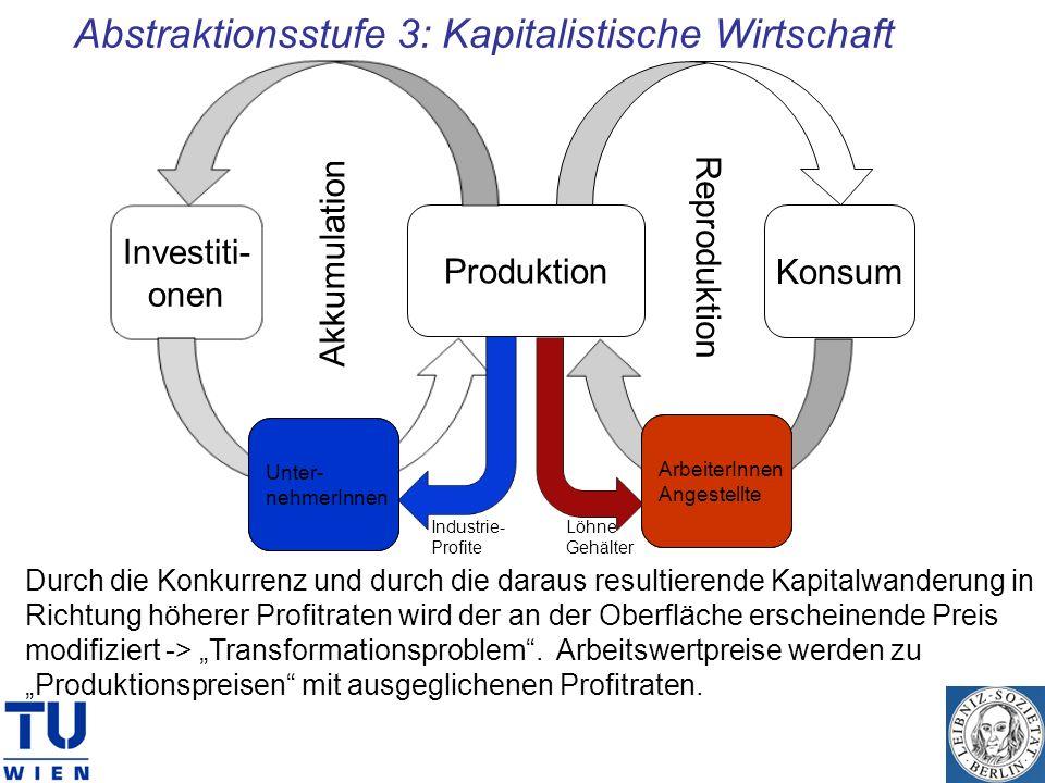 Abstraktionsstufe 3: Kapitalistische Wirtschaft