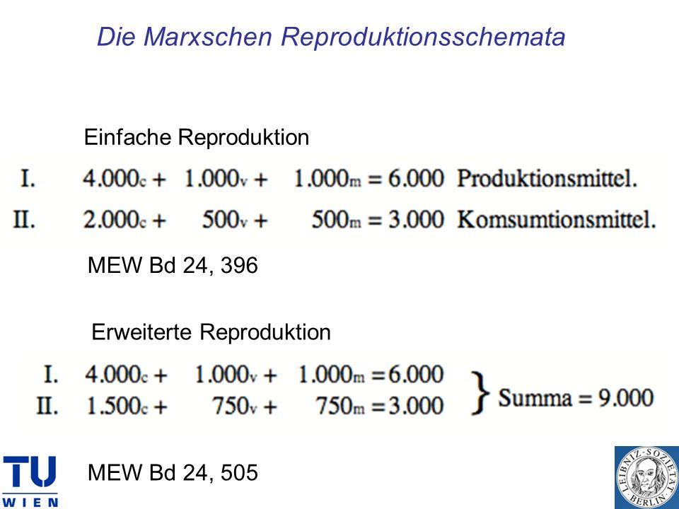 Die Marxschen Reproduktionsschemata