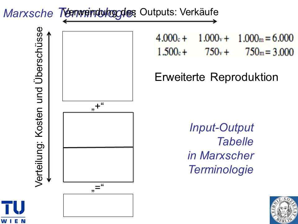 Input-Output Tabelle in Marxscher Terminologie