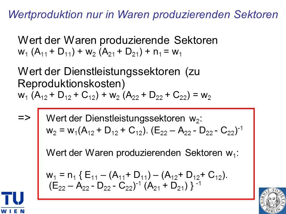 Wertproduktion nur in Waren produzierenden Sektoren