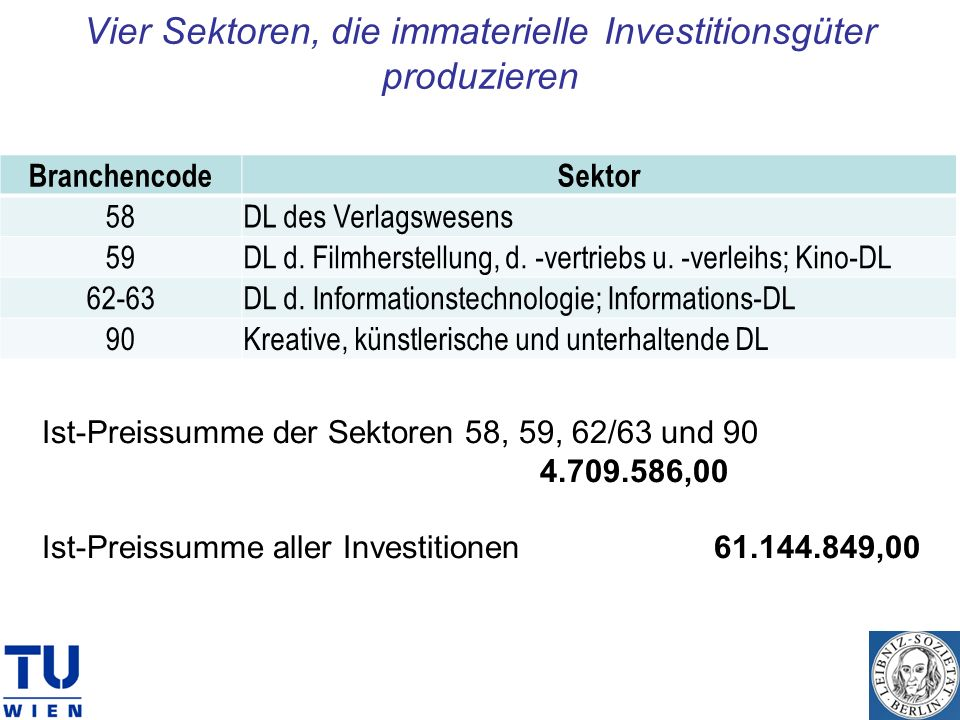 Vier Sektoren, die immaterielle Investitionsgüter produzieren