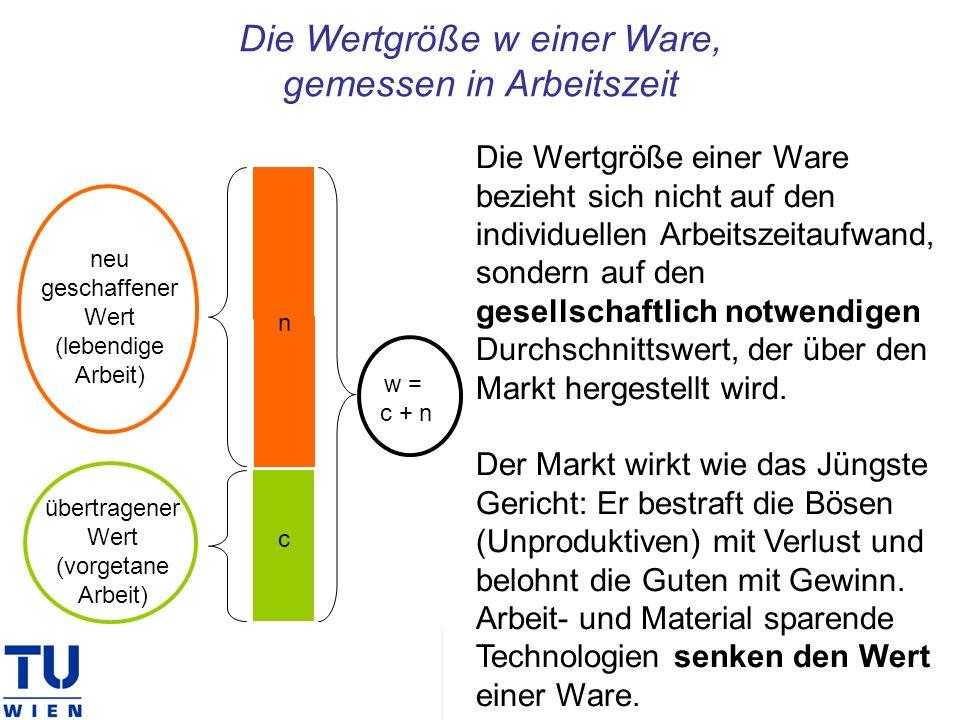 Die Wertgröße w einer Ware, gemessen in Arbeitszeit