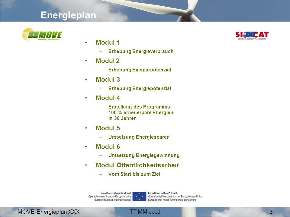 Energieplan Modul 1 Modul 2 Modul 3 Modul 4 Modul 5 Modul 6