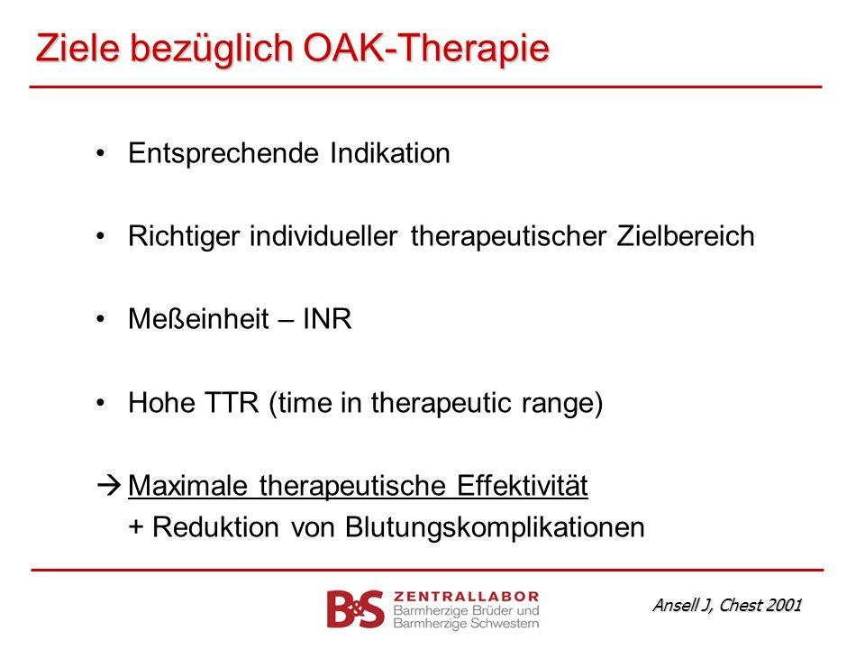 Ziele bezüglich OAK-Therapie