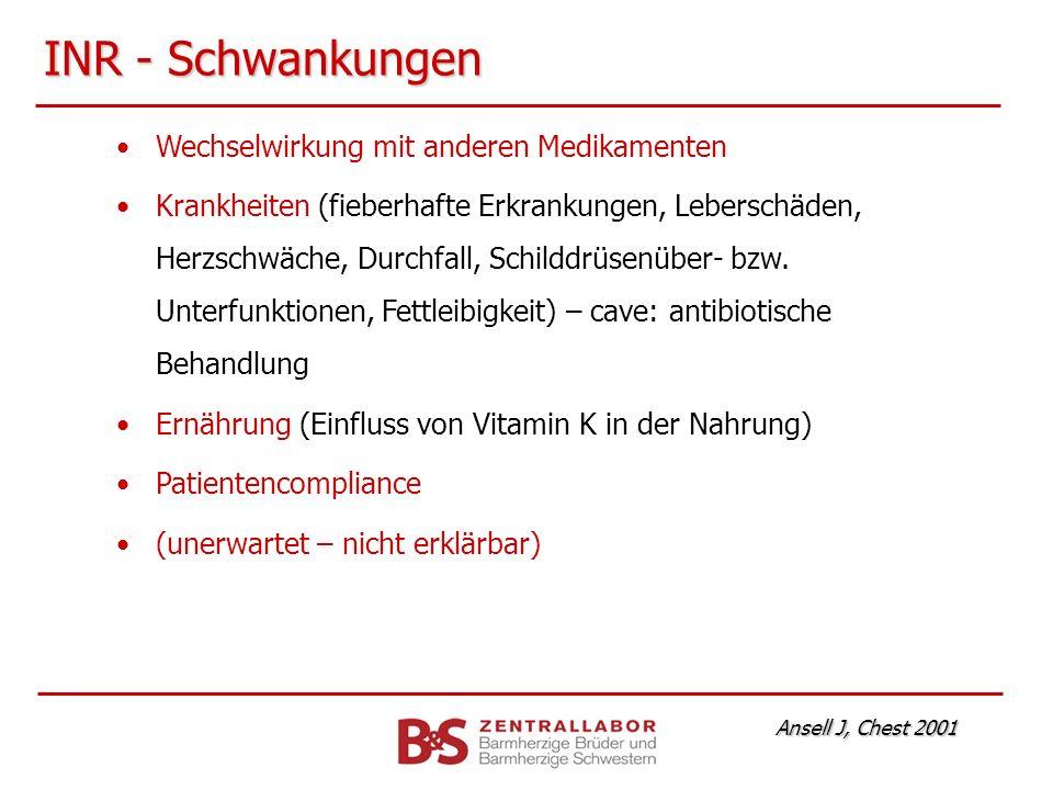 INR - Schwankungen Wechselwirkung mit anderen Medikamenten