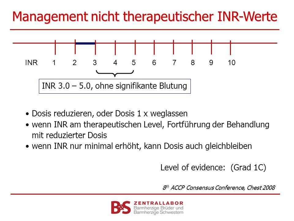 Management nicht therapeutischer INR-Werte