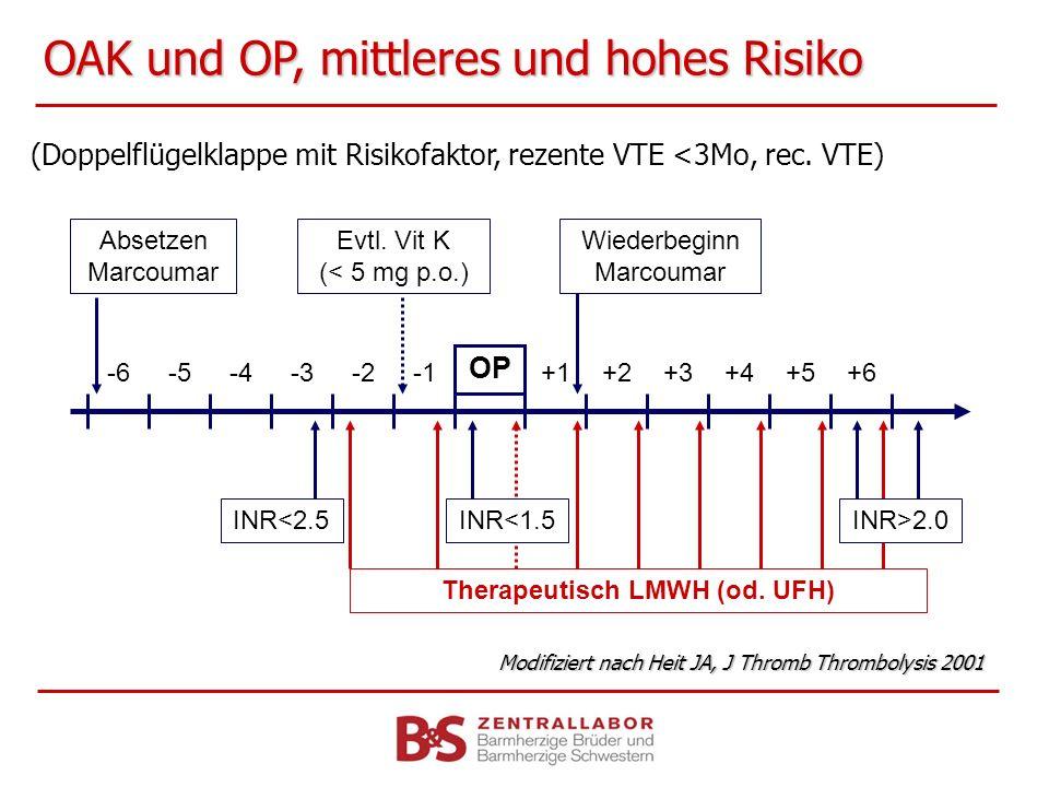 OAK und OP, mittleres und hohes Risiko