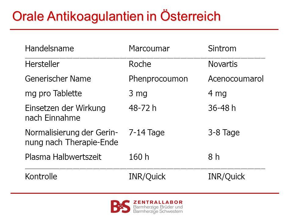 Orale Antikoagulantien in Österreich