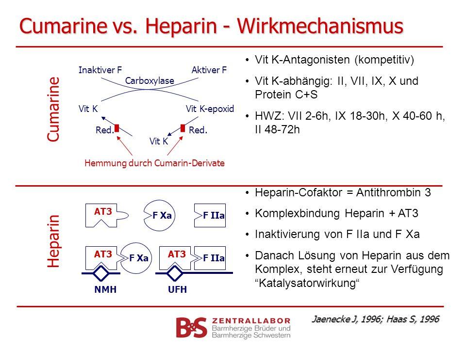 Cumarine vs. Heparin - Wirkmechanismus