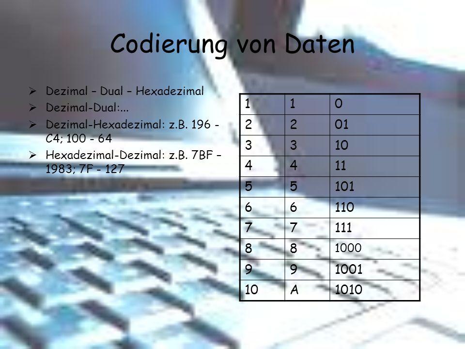 Codierung von Daten Dezimal – Dual – Hexadezimal. Dezimal-Dual:... Dezimal-Hexadezimal: z.B. 196 - C4; 100 - 64.