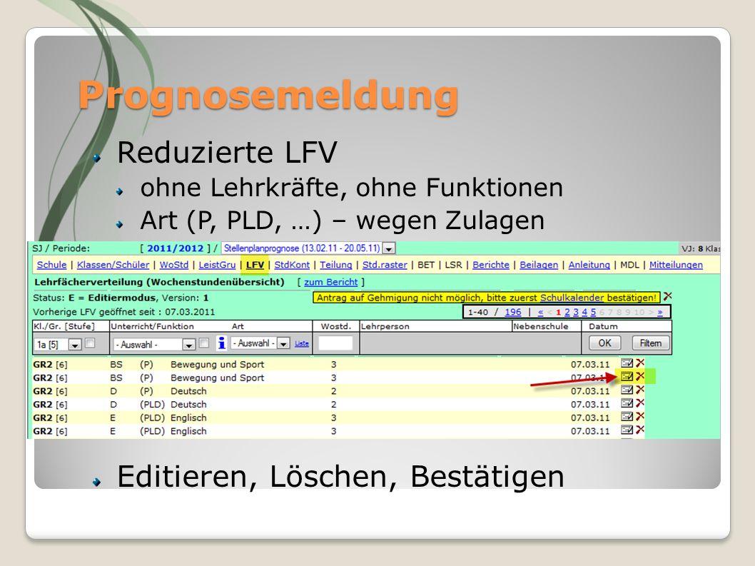 Prognosemeldung Reduzierte LFV Editieren, Löschen, Bestätigen