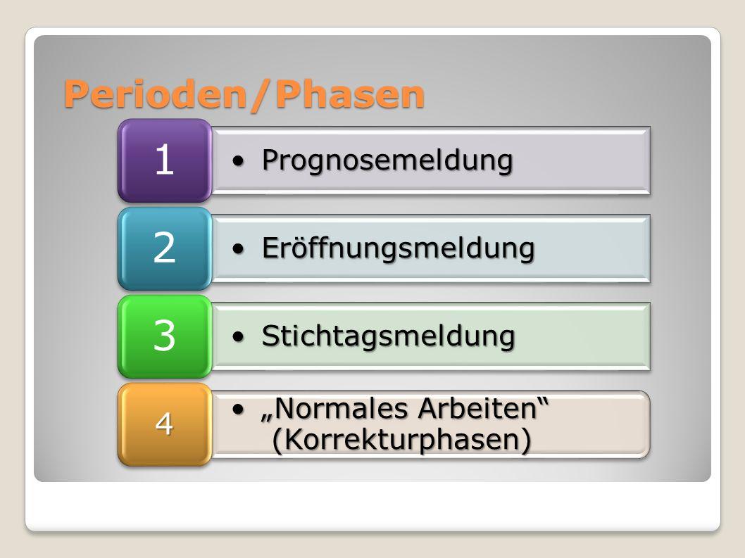 1 2 3 Perioden/Phasen 4 Prognosemeldung Eröffnungsmeldung