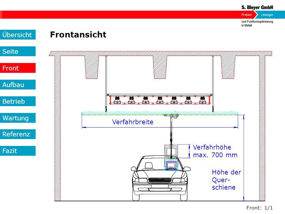 Frontansicht Übersicht Seite Front Aufbau Betrieb Wartung