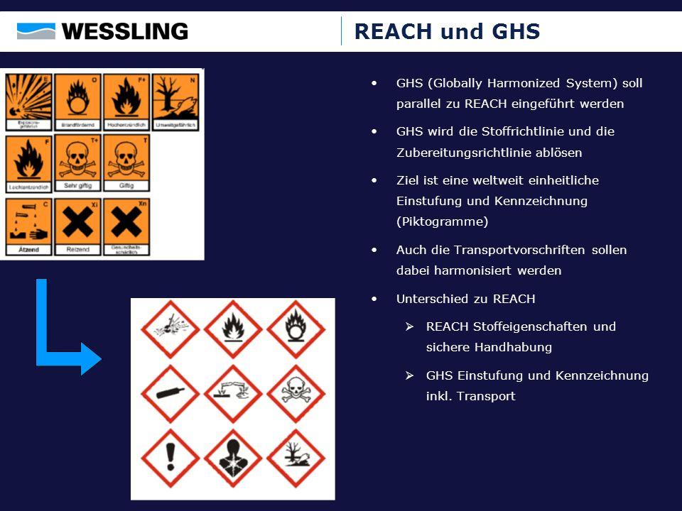 REACH und GHS GHS (Globally Harmonized System) soll parallel zu REACH eingeführt werden.