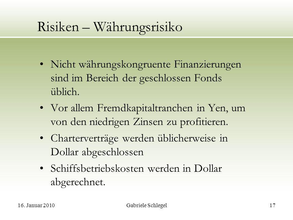 Risiken – Währungsrisiko
