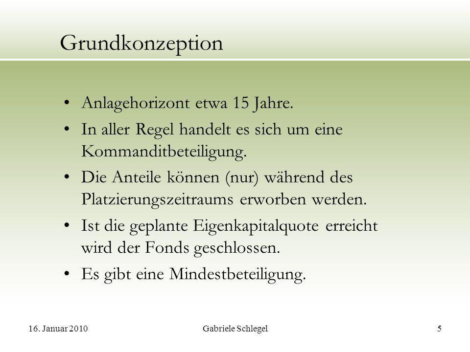 Grundkonzeption Anlagehorizont etwa 15 Jahre.