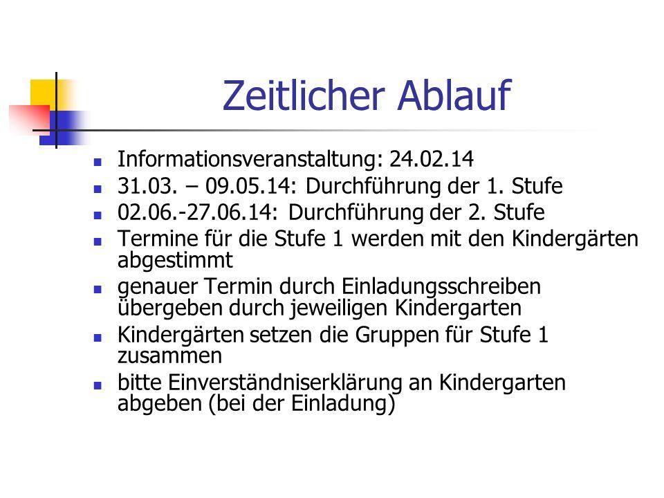 Zeitlicher Ablauf Informationsveranstaltung: 24.02.14