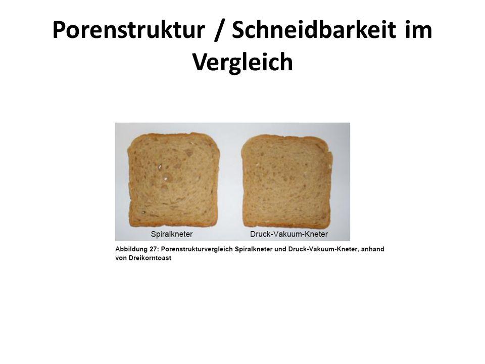 Porenstruktur / Schneidbarkeit im Vergleich