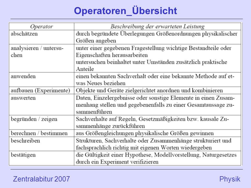 Operatoren_Übersicht
