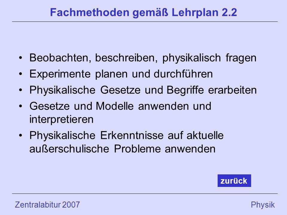 Fachmethoden gemäß Lehrplan 2.2