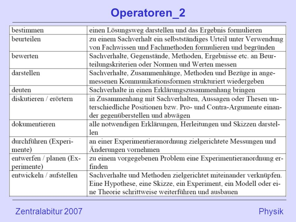 Operatoren_2 Zentralabitur 2007 Physik.