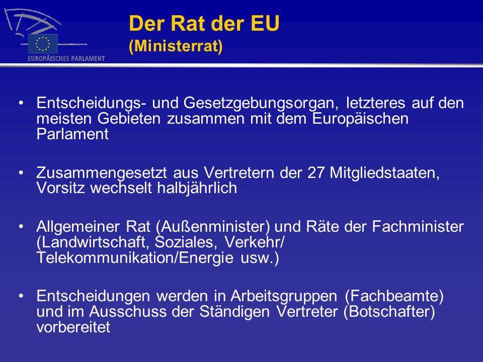 Der Rat der EU (Ministerrat)