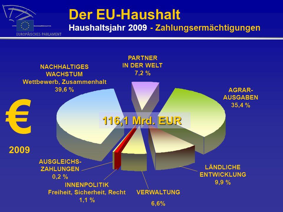 Der EU-Haushalt Haushaltsjahr 2009 - Zahlungsermächtigungen