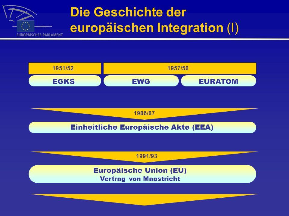 Die Geschichte der europäischen Integration (I)