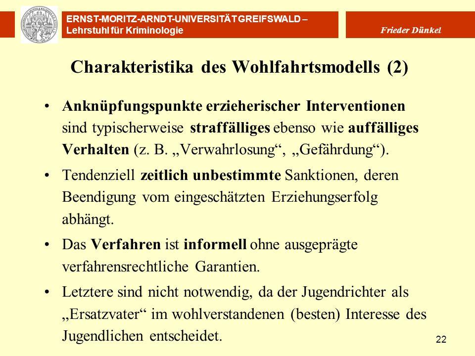 Charakteristika des Wohlfahrtsmodells (2)