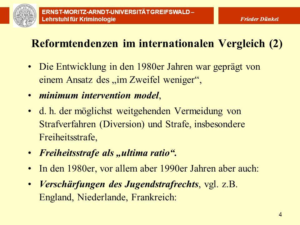 Reformtendenzen im internationalen Vergleich (2)