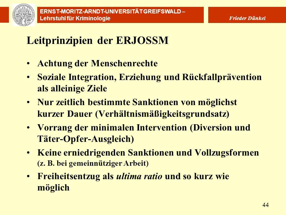 Leitprinzipien der ERJOSSM