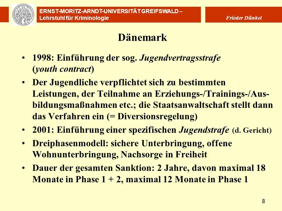 Dänemark 1998: Einführung der sog. Jugendvertragsstrafe (youth contract)