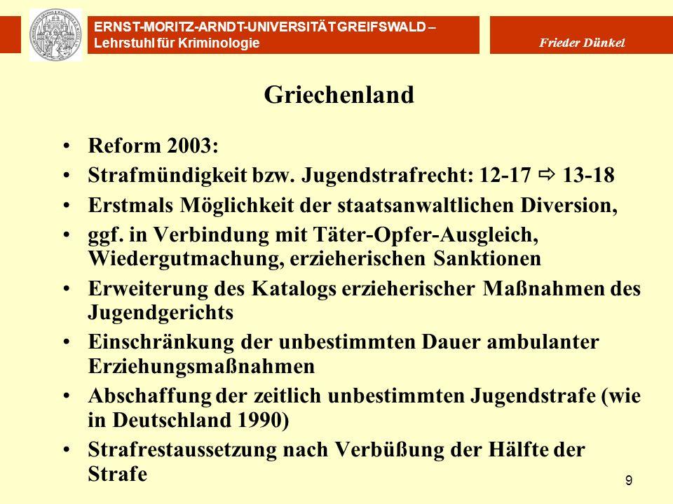 Griechenland Reform 2003: Strafmündigkeit bzw. Jugendstrafrecht: 12-17  13-18. Erstmals Möglichkeit der staatsanwaltlichen Diversion,