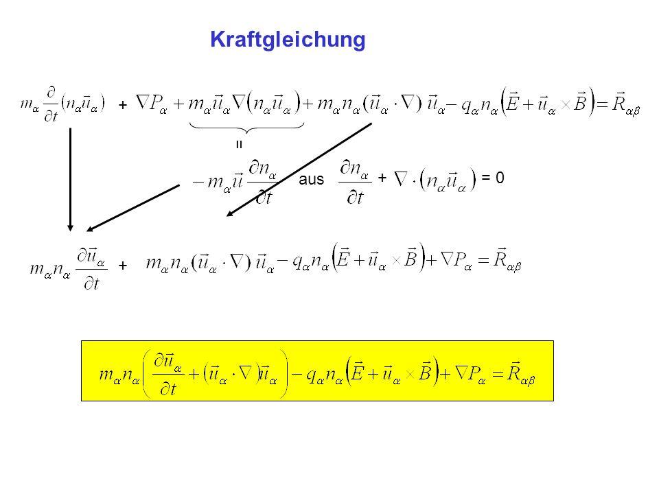 Kraftgleichung + = + = 0 aus +