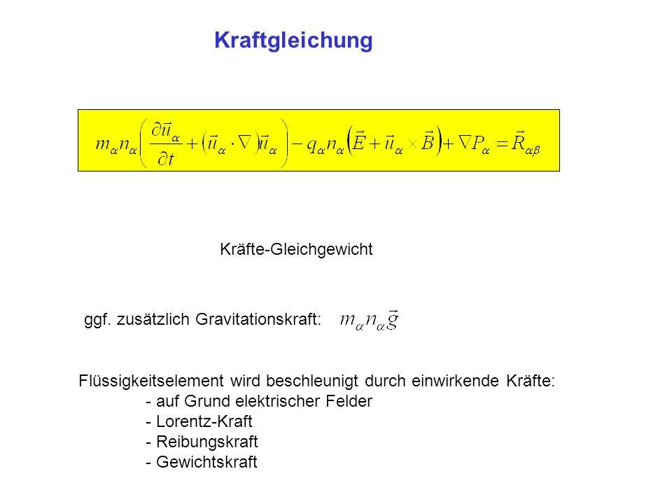 Kraftgleichung Kräfte-Gleichgewicht ggf. zusätzlich Gravitationskraft: