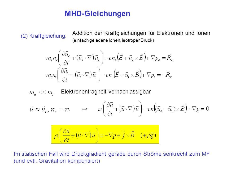 MHD-Gleichungen Addition der Kraftgleichungen für Elektronen und Ionen (einfach geladene Ionen, isotroper Druck)