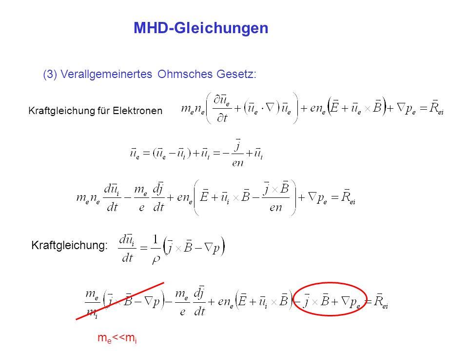 MHD-Gleichungen (3) Verallgemeinertes Ohmsches Gesetz: Kraftgleichung: