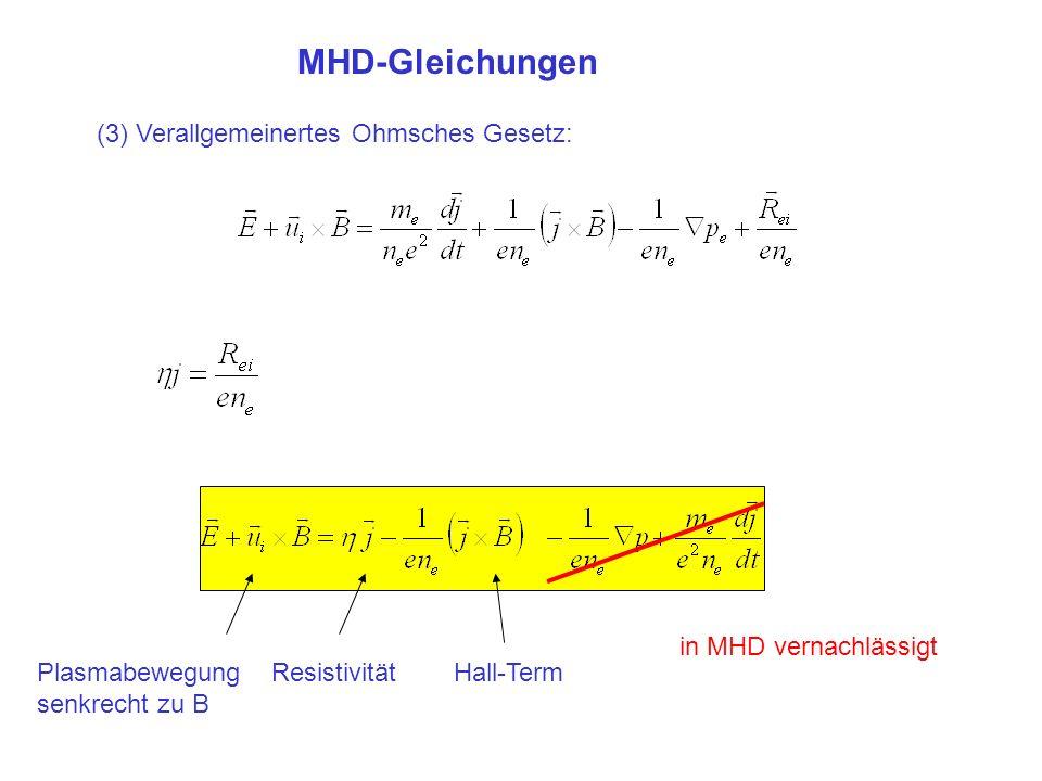 MHD-Gleichungen (3) Verallgemeinertes Ohmsches Gesetz: