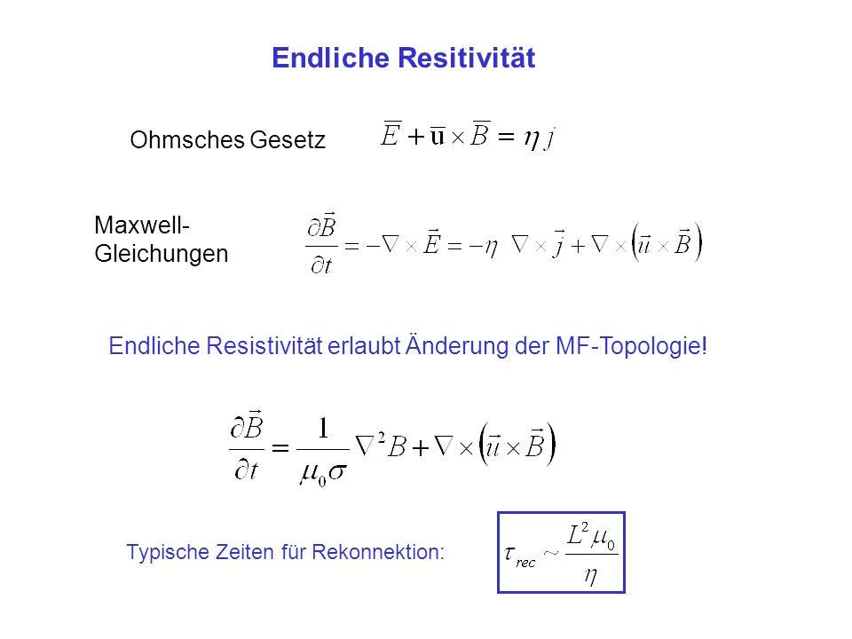 Endliche Resitivität Ohmsches Gesetz Maxwell- Gleichungen