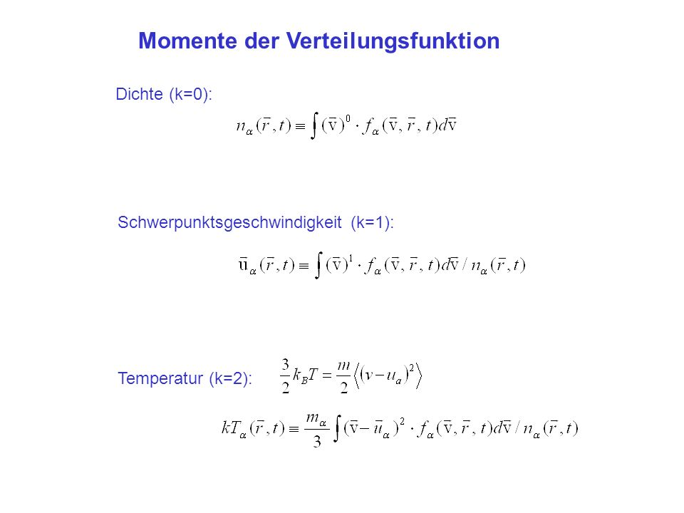Momente der Verteilungsfunktion