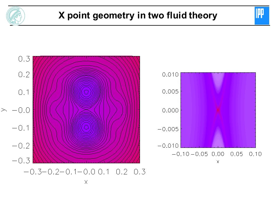 X point geometry in two fluid theory
