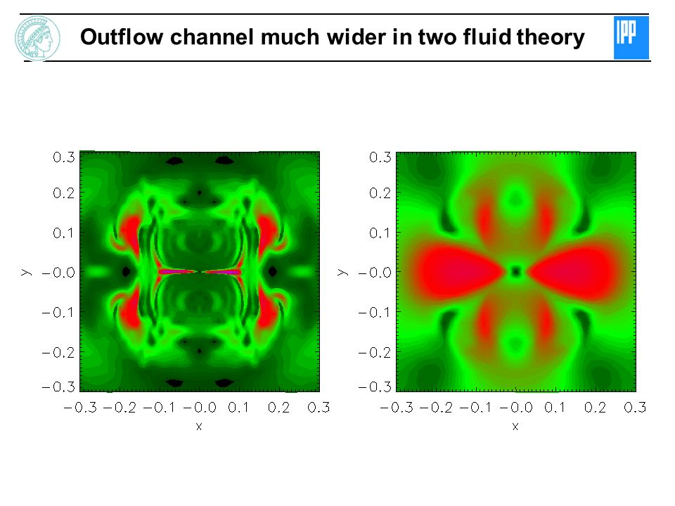 Outflow channel much wider in two fluid theory